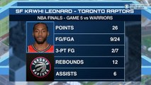 Time to Schein: The Raptors are STILL ahead in the NBA Finals!