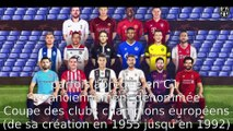 Football  | Ligue des Champions
