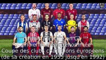 Football  | Ligue des Champions