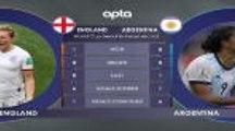 England v Argentina H2H