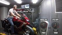 2019 Honda CBR650R Dyno Test
