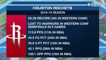 Time to Schein: Will the Rockets trade Chris Paul?