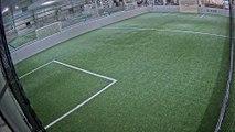 06/19/2019 00:00:02 - Sofive Soccer Centers Rockville - Santiago Bernabeu