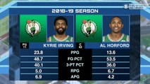 Time to Schein: Is Boston prepared to LOSE Kyrie & Horford?