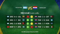 Previa partido entre Argentina y Paraguay Jornada 2 Copa América