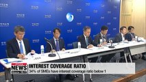 One of of three Korean companies have an interest coverage ratio below 1