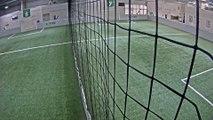 06/21/2019 00:00:01 - Sofive Soccer Centers Rockville - Monumental