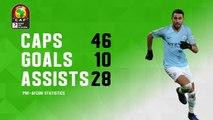 Feature: Riyad Mahrez- Algeri's AFCON key player