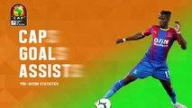 Feature: Wilfried Zaha - Ivory Coast's AFCON key player