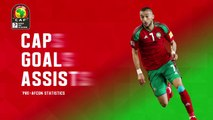 Feature: Hakim Ziyech - Morocco's AFCON Key Player