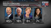 CBS News poll: Joe Biden leads as top choice in the Democratic nomination