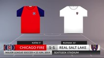 Match Review: Chicago Fire vs Real Salt Lake on 23/06/2019