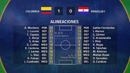 Resumen partido entre Colombia y Paraguay Jornada 3 Copa América