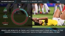 FOOTBALL: FIFA Women's World Cup: 5 Things Review - France 2-1 Brazil (AET)