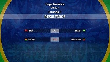 Resumen de la Jornada 3 Copa América Grupo A