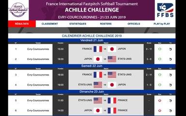 2019 Achille Challenge G5 USA vs FRA