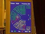 El Congreso aprueba el aforamiento del Rey con los votos del PP