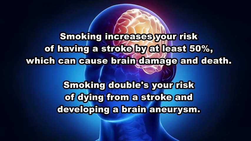 Smoking Effects on the body
