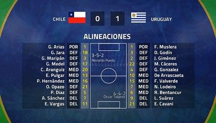 Resumen partido entre Chile y Uruguay Jornada 3 Copa América