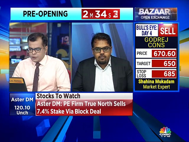 Here are some F&O picks from Manoj Murlidharan of Religare Securities