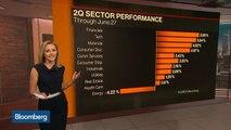 First Half Wrap Up: Tech, Financials, Dollar Lead the Way