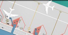 Lay the ground for a safe flight - Checking the aircraft parking position, before arrival and before departure