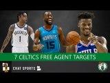 Celtics Rumors: 7 Players The Celtics Should Target In 2019 NBA Free Agency Feat. Kemba Walker