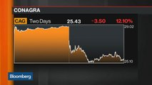 Bloomberg Market Wrap 6/27: Russell 2000, Conagra