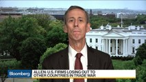 China-U.S. Trade Deal at G-20 Summit Is a Long Shot, USCBC President Says