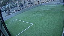 06/28/2019 00:00:01 - Sofive Soccer Centers Rockville - Old Trafford
