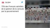 Canicule : 3/4 des Français approuvent l'action du gouvernement pour éviter des drames