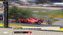 Grand Prix d'Autriche - Le résumé des essais libres 2