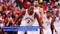 Raptors Will Make Final Pitch to Kawhi Leonard