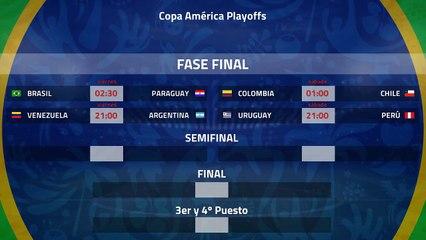 Previa de la Jornada 1 Copa América Playoffs