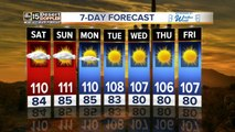 Sizzling heat and air quality alerts