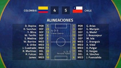Resumen partido entre Colombia y Chile Jornada 1 Copa América