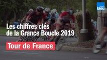 Tour de France 2019 | Les chiffres clés de l'édition 2019 de la Grande Boucle