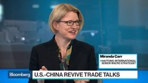 Haitong International's Carr on U.S.-China Talks