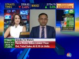 Check out top F&O stock ideas by stock analyst Shubham Agarwal of Quantsapp Advisory