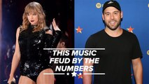 Taylor Swift vs Scooter Braun: The money part explained