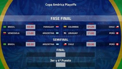 Previa  Semifinales  Copa América 2019