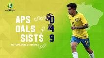 Feature: Copa America Key Player Philippe Coutinho, Brazil