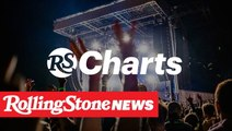 Welcome to Rolling Stone Charts | RS News 7/3/19