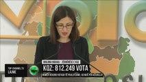Edicioni Informativ, 04 Korrik 2019, Ora 00:00 - Top Channel Albania - News - Lajme