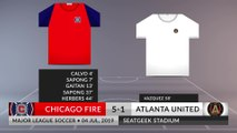 Match Review: Chicago Fire vs Atlanta United on 04/07/2019