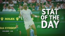 Stat of the Day - Nadal brings up his 50th win