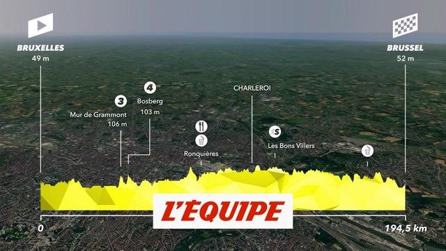 Le profil de la première étape - Cyclisme - Tour de France