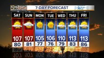 Hot weekend weather ahead for the Valley