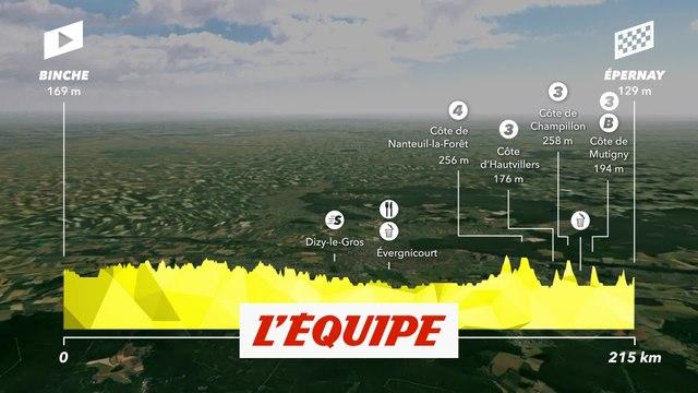 Le profil de la troisième étape - Cyclisme - Tour de France