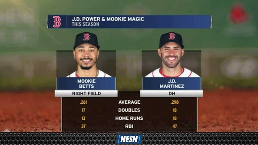 Mookie Betts, J.D. Martinez Doing Damage For Red Sox This Season